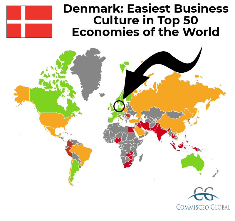 denmark easy business culture