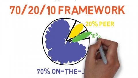 Is the 70-20-10 Model Still Relevant to Online Cross Cultural Training?