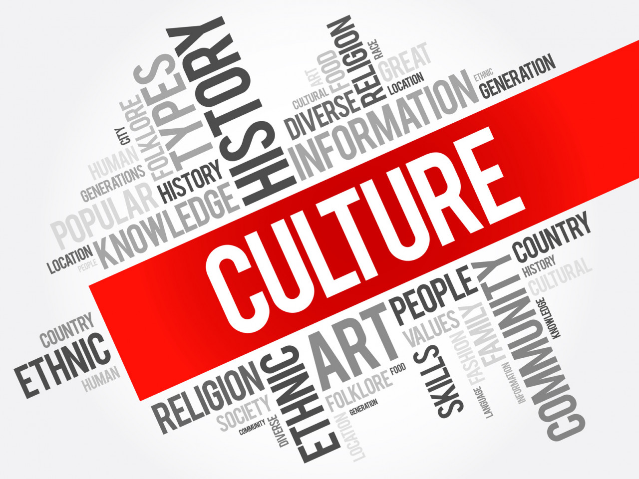 culture-word-cloud