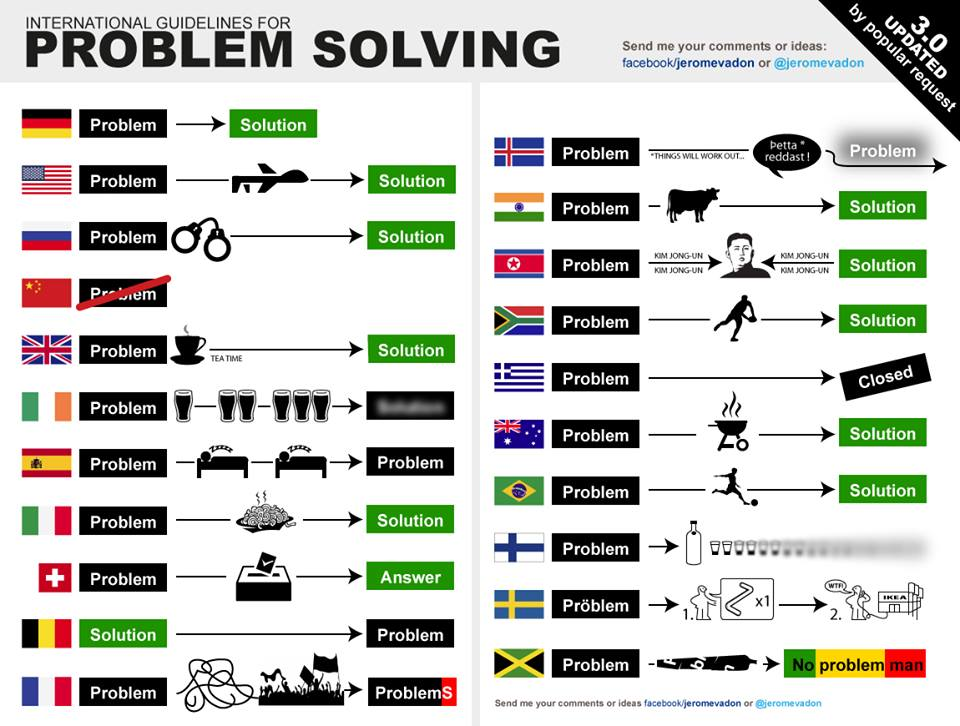 jerome vadon problem solving
