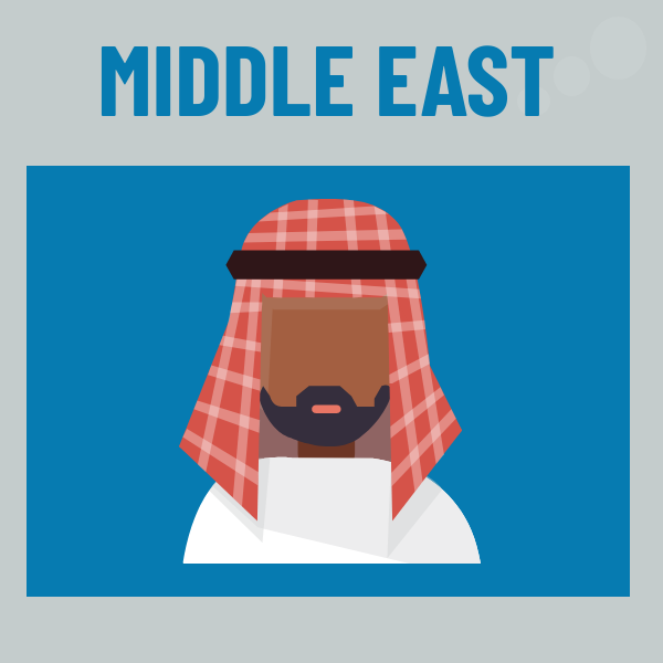 Custom Cultural Training on the Middle East